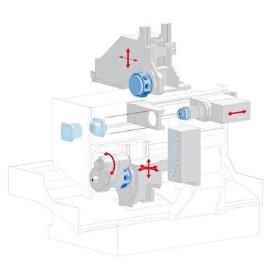 автомат продольного точения TRAUB TNL18P